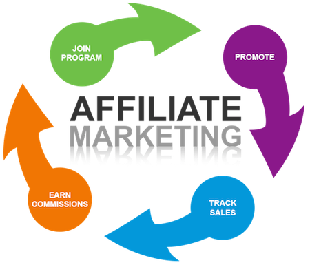 affiliate marketing programs free